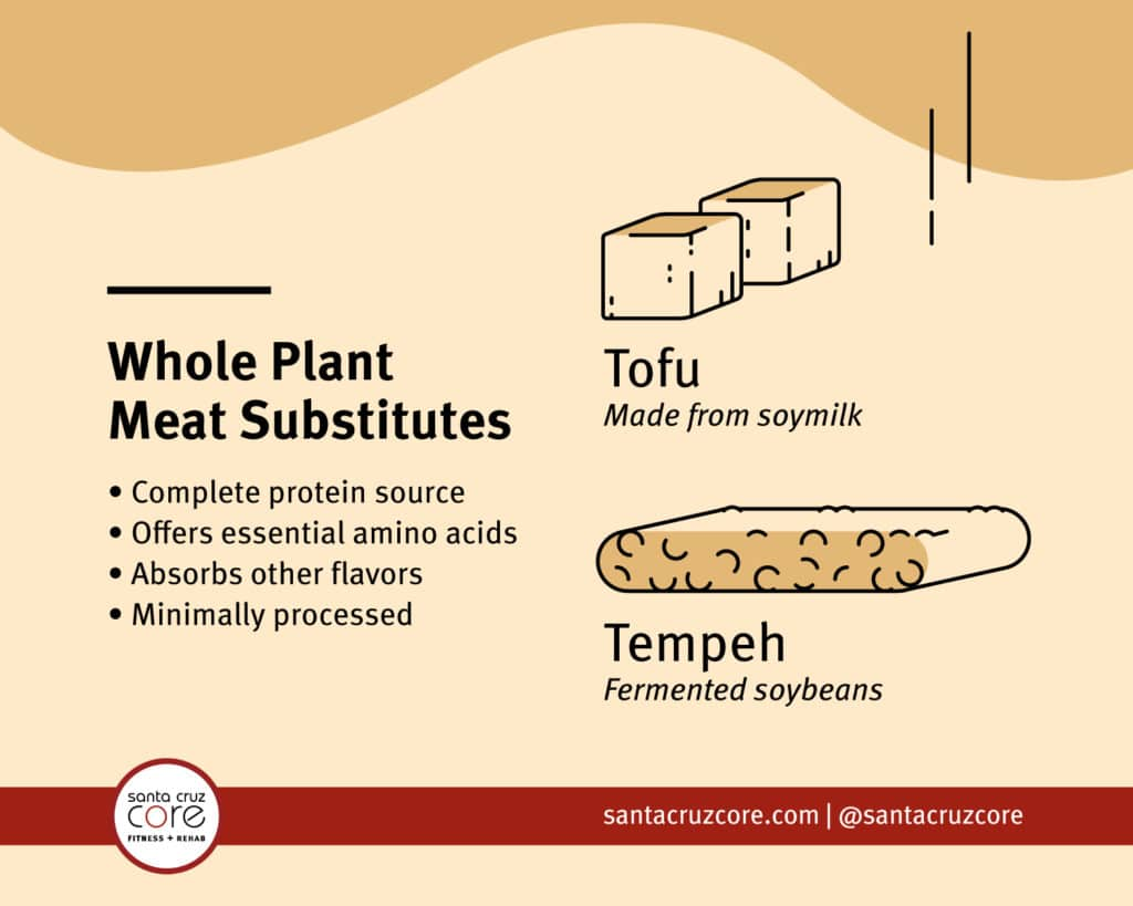 Discover meat substitutes