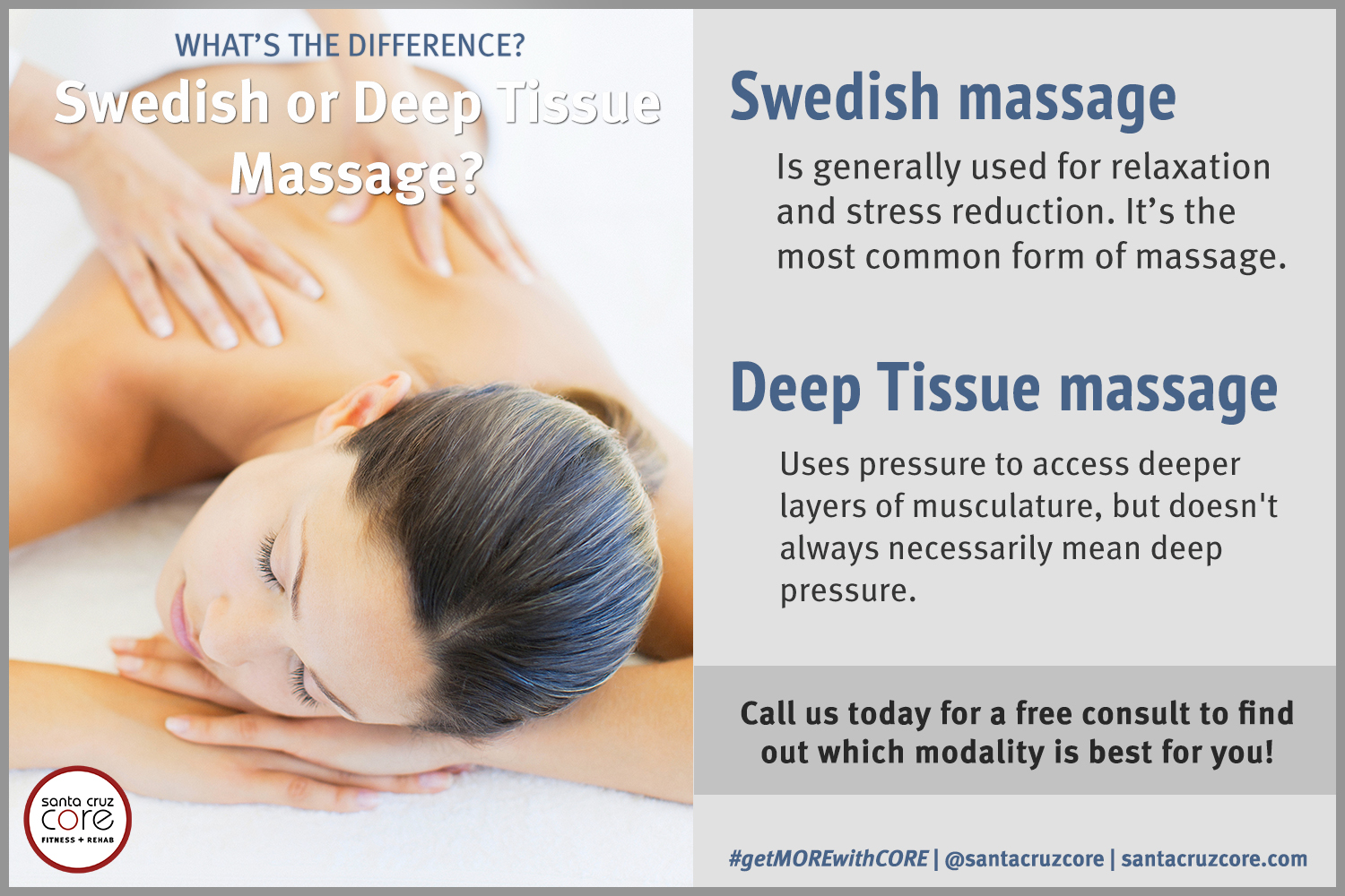 The Difference Between Deep Tissue and Swedish Massage ...